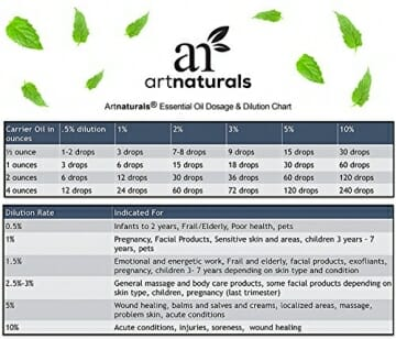 ArtNaturals 100% Pure Eucalyptus Essential Oil - (4.0 Fl Oz/120ml) - Therapeutic Grade Natural Oils - Includes Our Aromatherapy Signature Zen & Chi Blends - 9